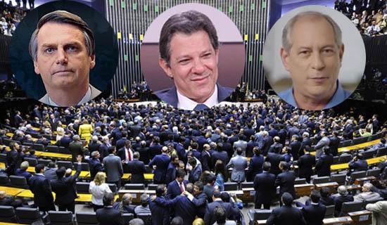 """Atenção! Escolha do deputado e senador pode """"invalidar"""" seu presidente em Brasília."""
