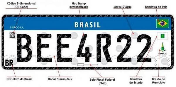 Placas do Mercosul começam a ser instaladas nesta quarta na Bahia