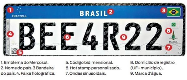 Brasil: Veículos deverão adotar placas no padrão do Mercosul.