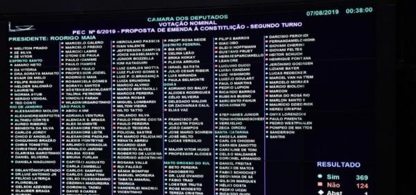 Veja como votou cada Deputado na Reforma da Previdência
