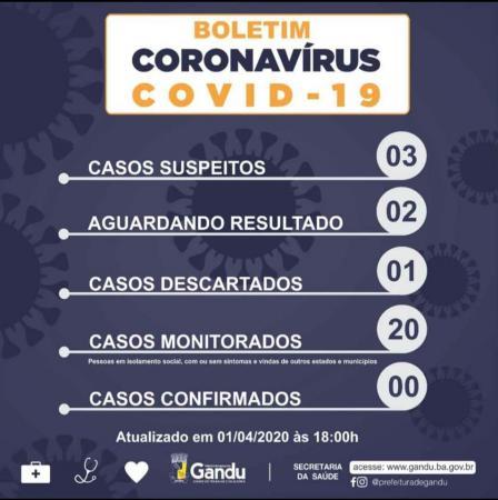 Gandu tem 3º caso de coronavírus  suspeito
